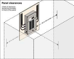 electric-panel-clearance-info