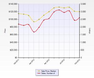 st-louis-home-prices-saint-louis-home-sales