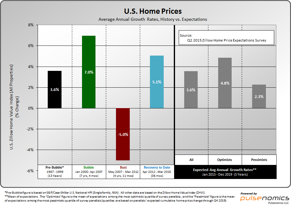 home-prices1