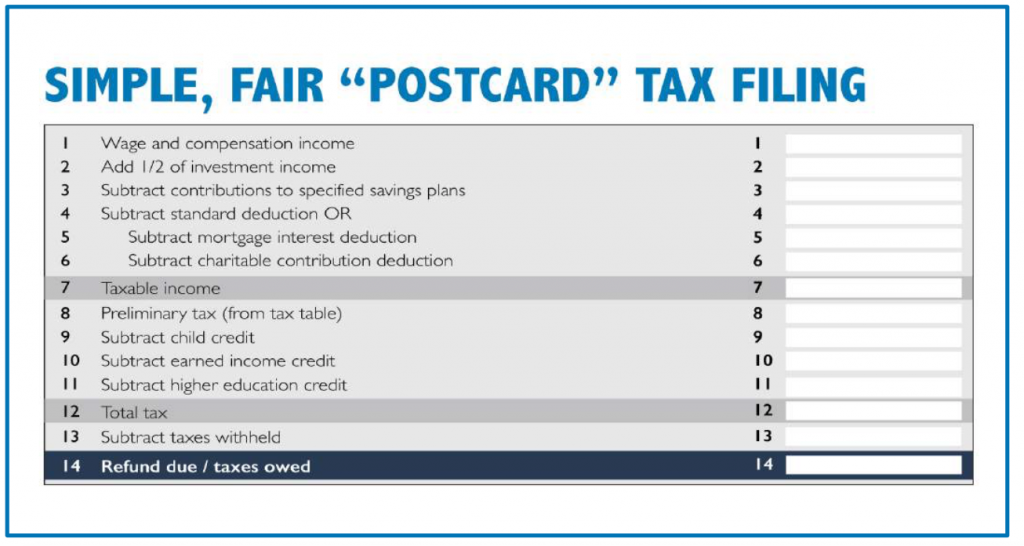 Simple, Fair Postcard Tax Filing