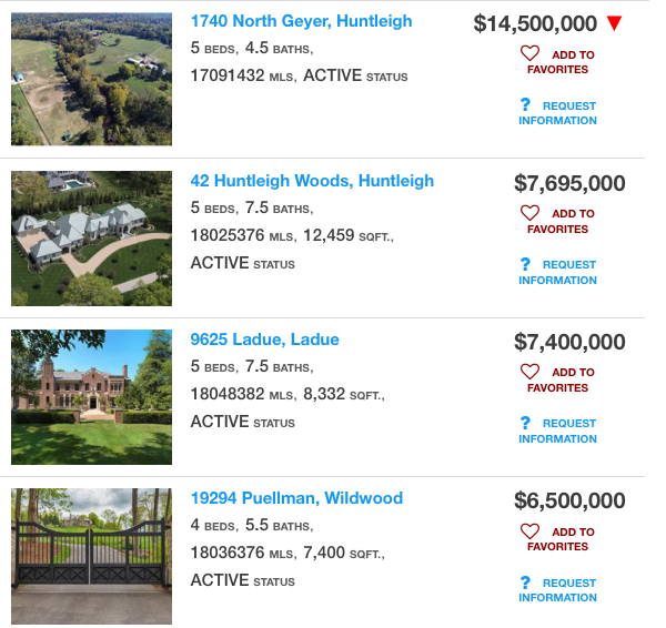 St Louis' Most Expensive Homes For Sale