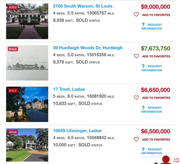 St Louis's most expensive homes sold during past 3 years: