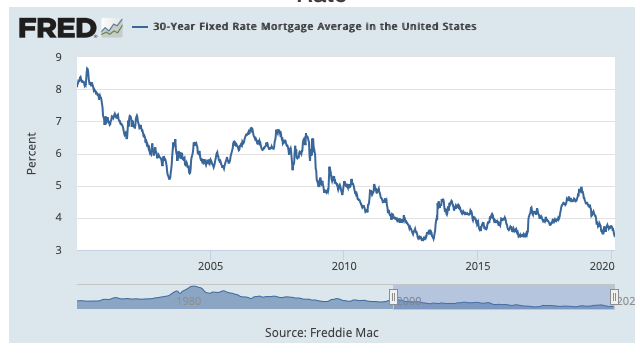 30-Year Fixed Rate Mortgages